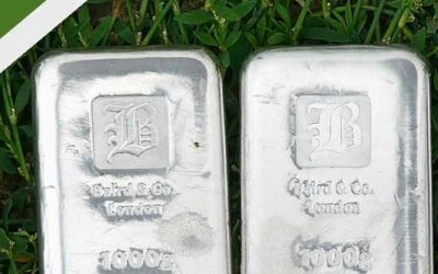 Is Silver About to Rally?