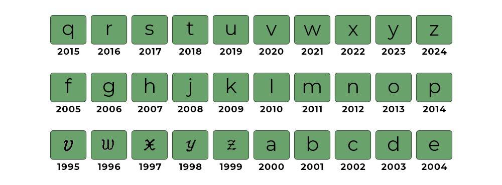 Hallmark Date Letters