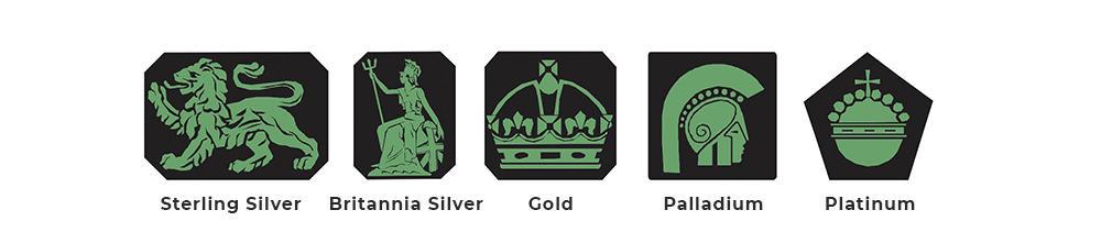 Hallmark Traditional Fineness Symbols