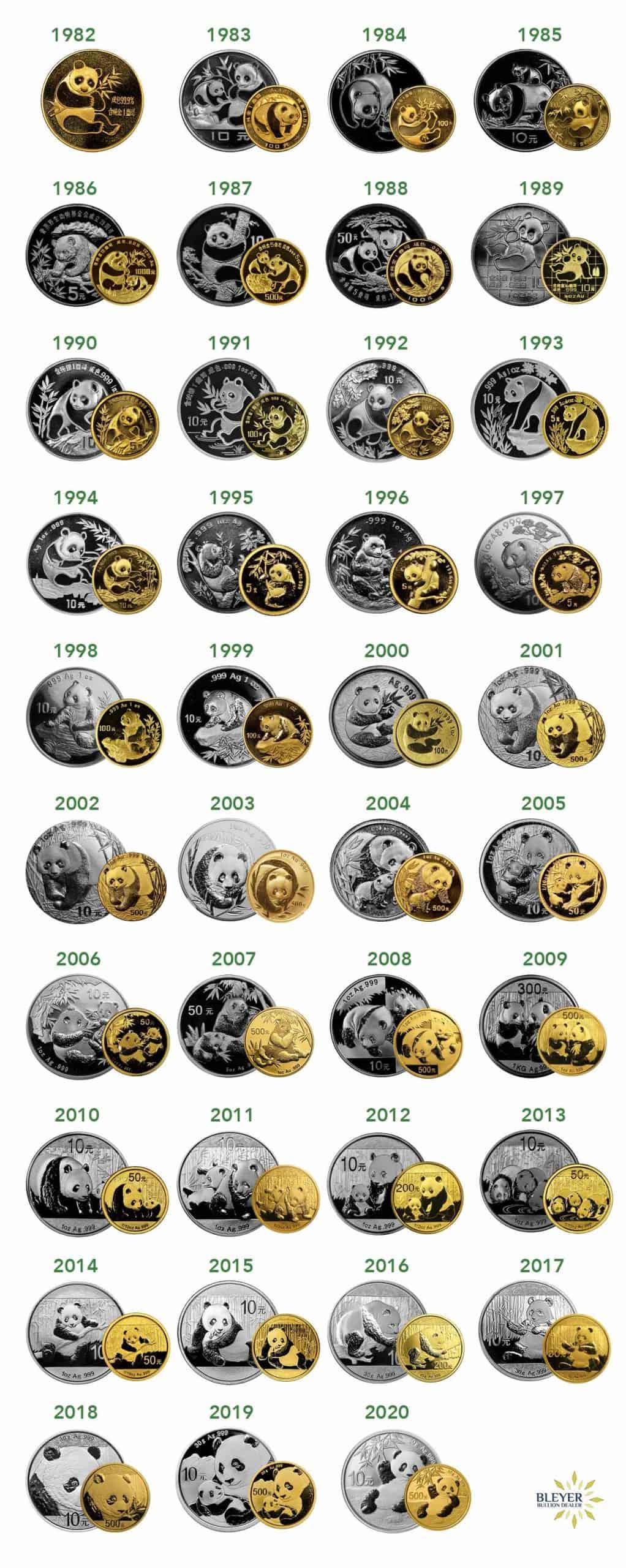 Series Spotlight Past Coin Designs